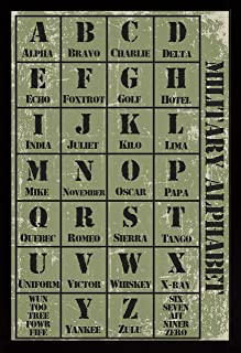 product image for Frame USA Military Alphabet Poster (Black Affordable Medium Frame)(24x36)
