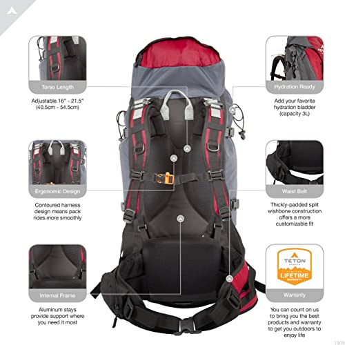 Lightweight, Durable, Internal-Frame Backpack for Hiking