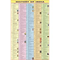 Indian History Chart