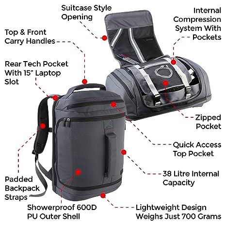 Amazon.com | I Am Max Metropolitan Cabin Bag hand luggage backpack 21