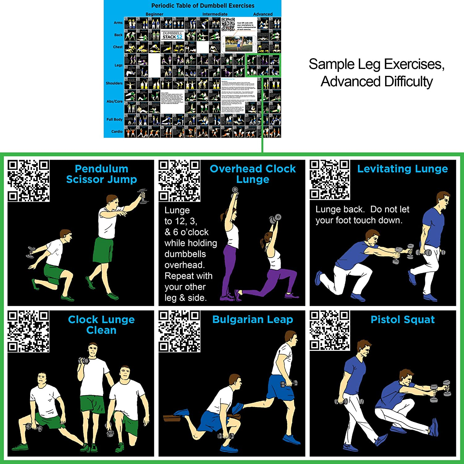 Amazon dumbbell exercise poster large periodic table of amazon dumbbell exercise poster large periodic table of dumbbell exercises by stack 52 video instructions included for training with adjustable gamestrikefo Images