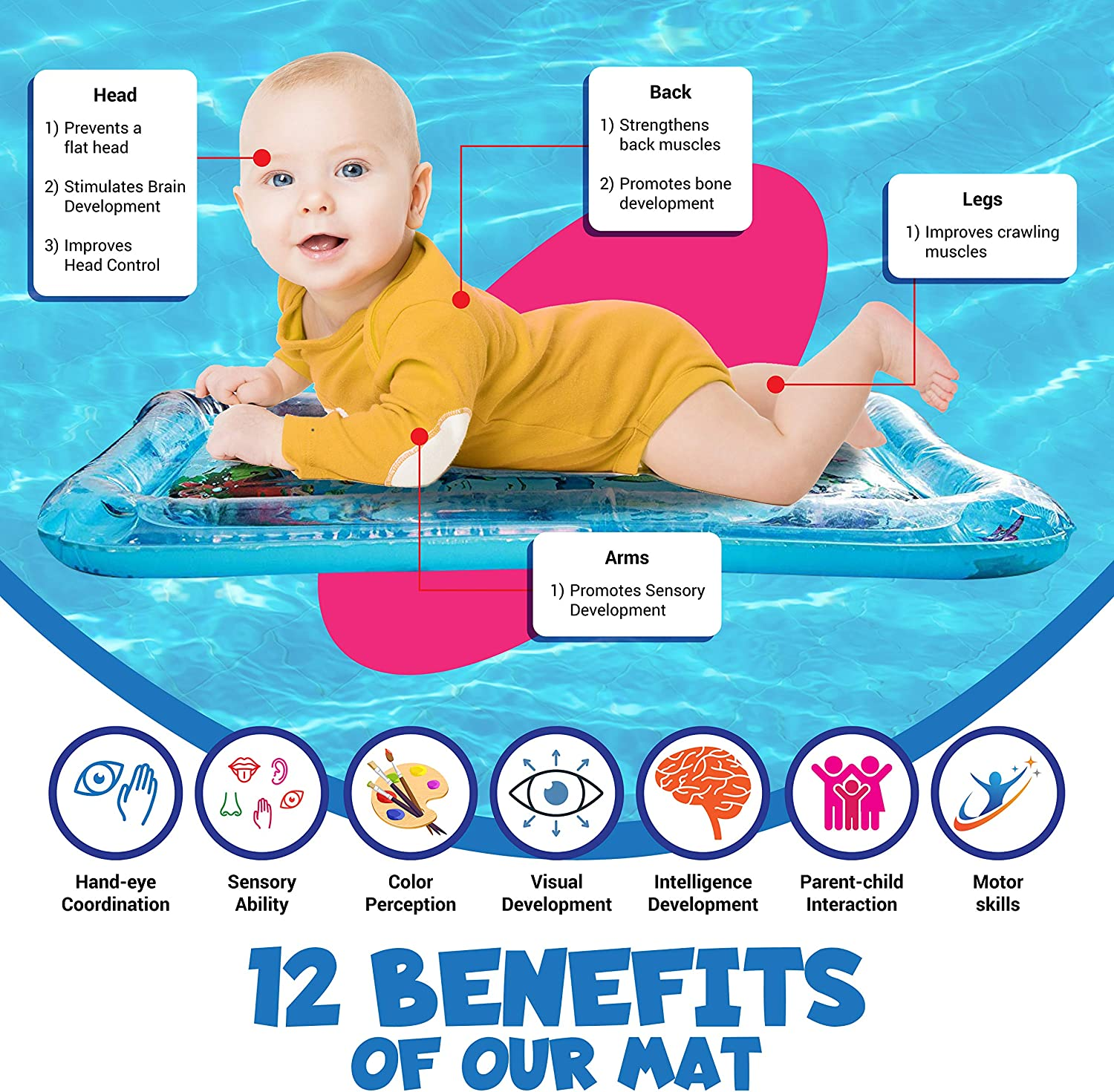 Baby Toys for 3-12 Months ModernHomeMaker Inflatable Tummy Time Water Play Mat for Infant 66x50cm Fun Activity Play Center for Boy /& Girl Growth Brain Development BPA-Free Baby and Toddlers
