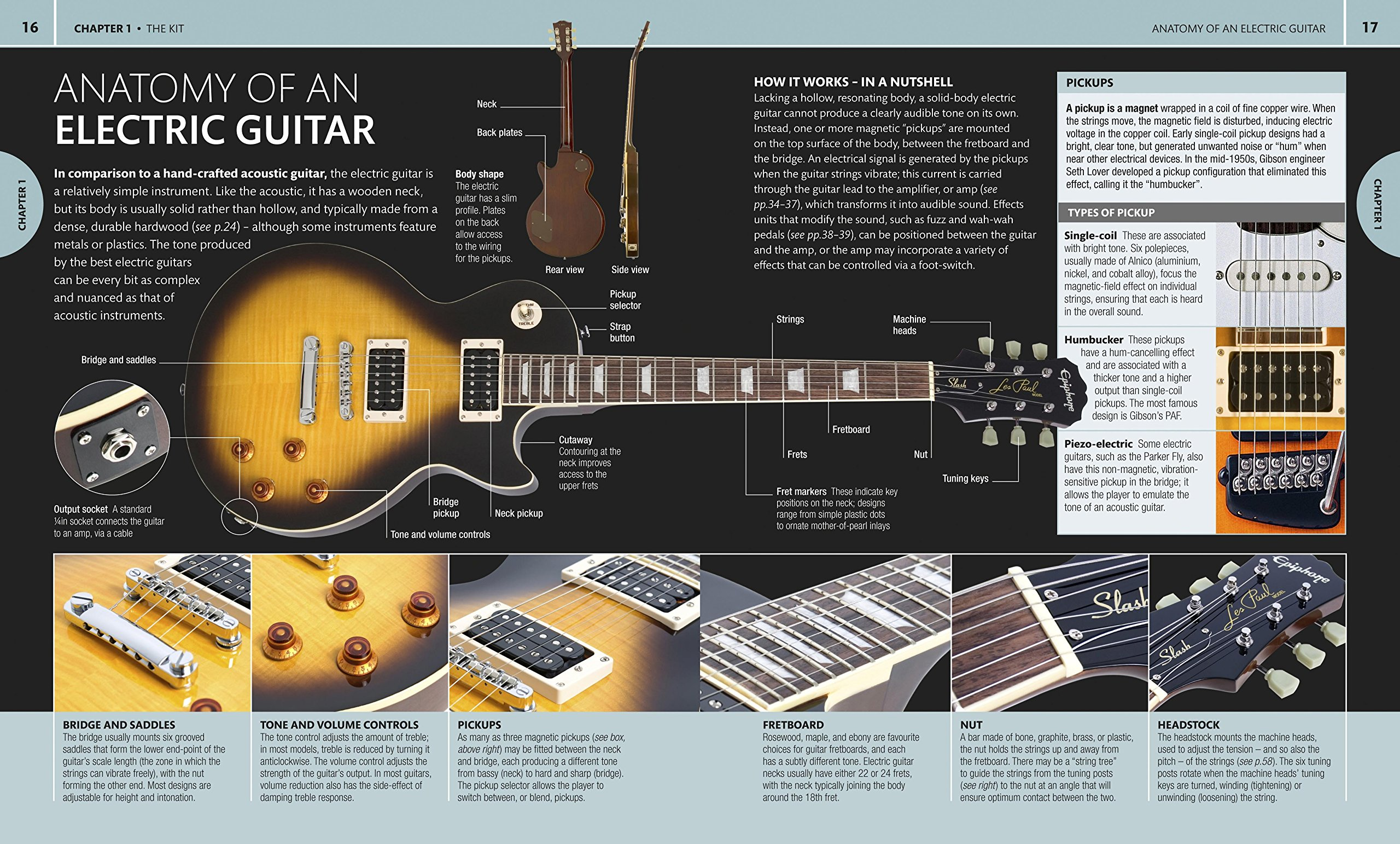 How to Play Guitar Step by Step (Book & DVD–-ROM): Amazon.co.uk ...