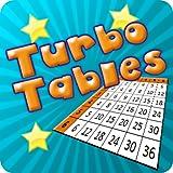 Turbo Tables