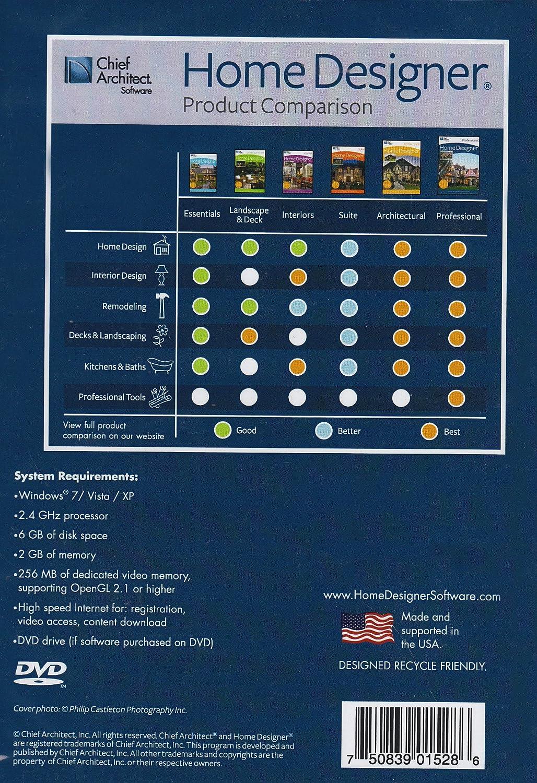 Amazoncom Chief Architect Home Designer Pro  Download Software - Professional home designer