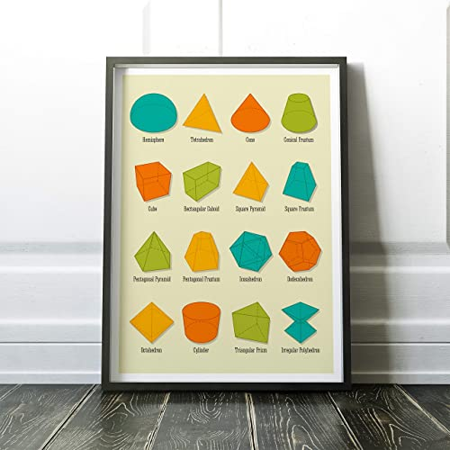 Amazon com: Names of Geometric Shapes Fine Art Print