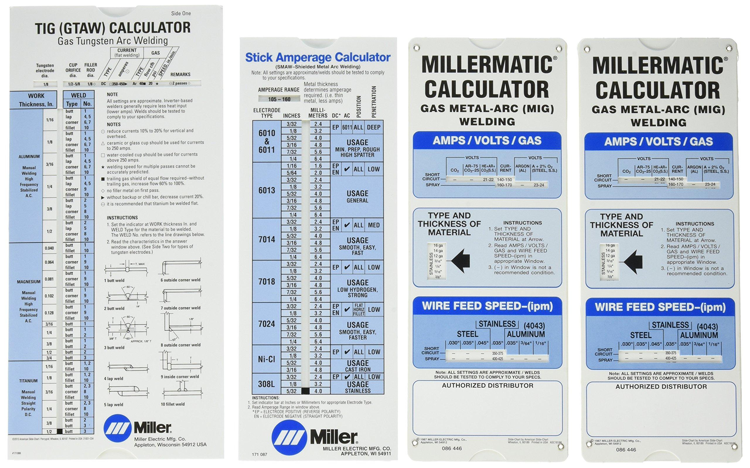 Best Rated in Office Calculator Accessories & Helpful Customer ...