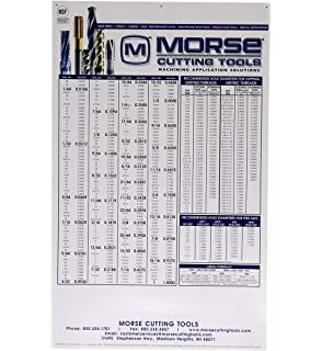 Fastener Tech Sheet, Tapping Drill Sizes: Amazon com