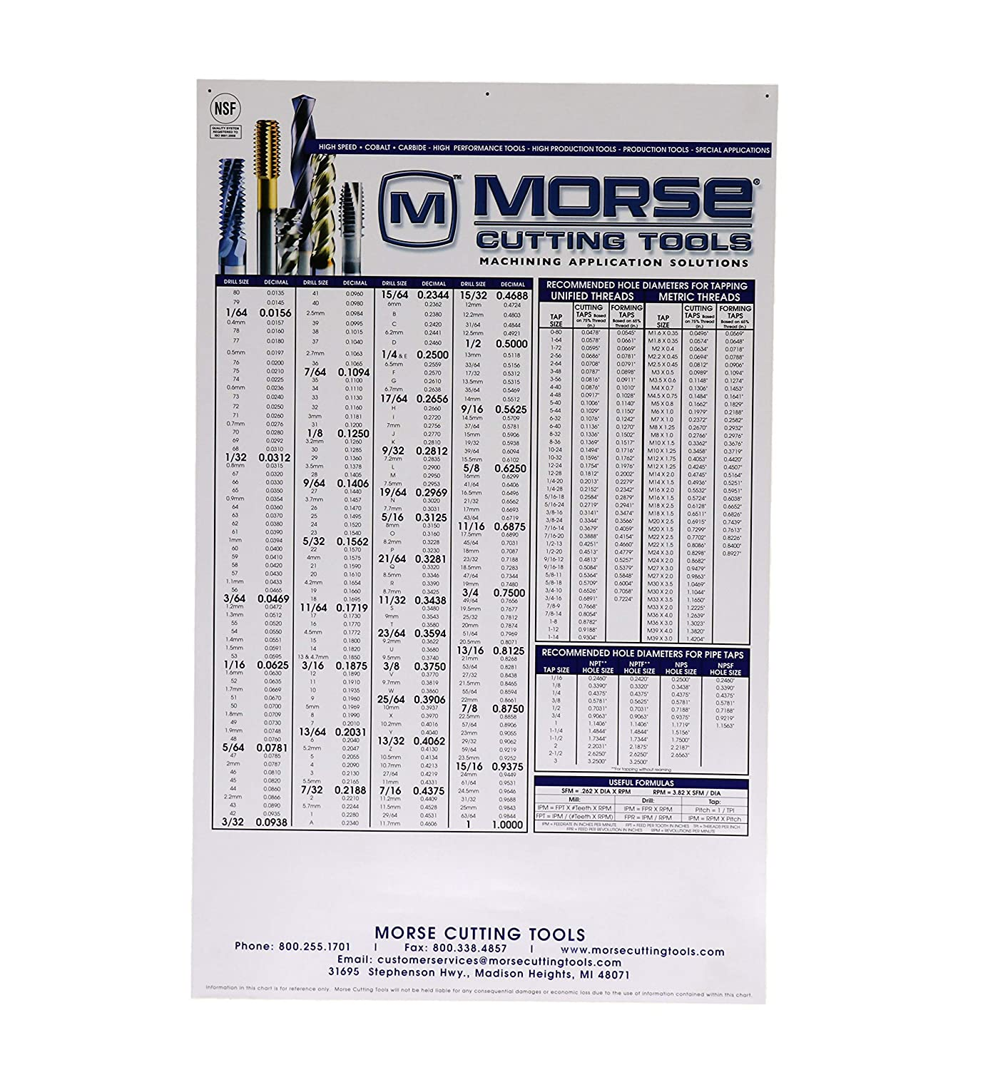 DECIMAL POCKET CHART// WITH TAP DRILL SIZES
