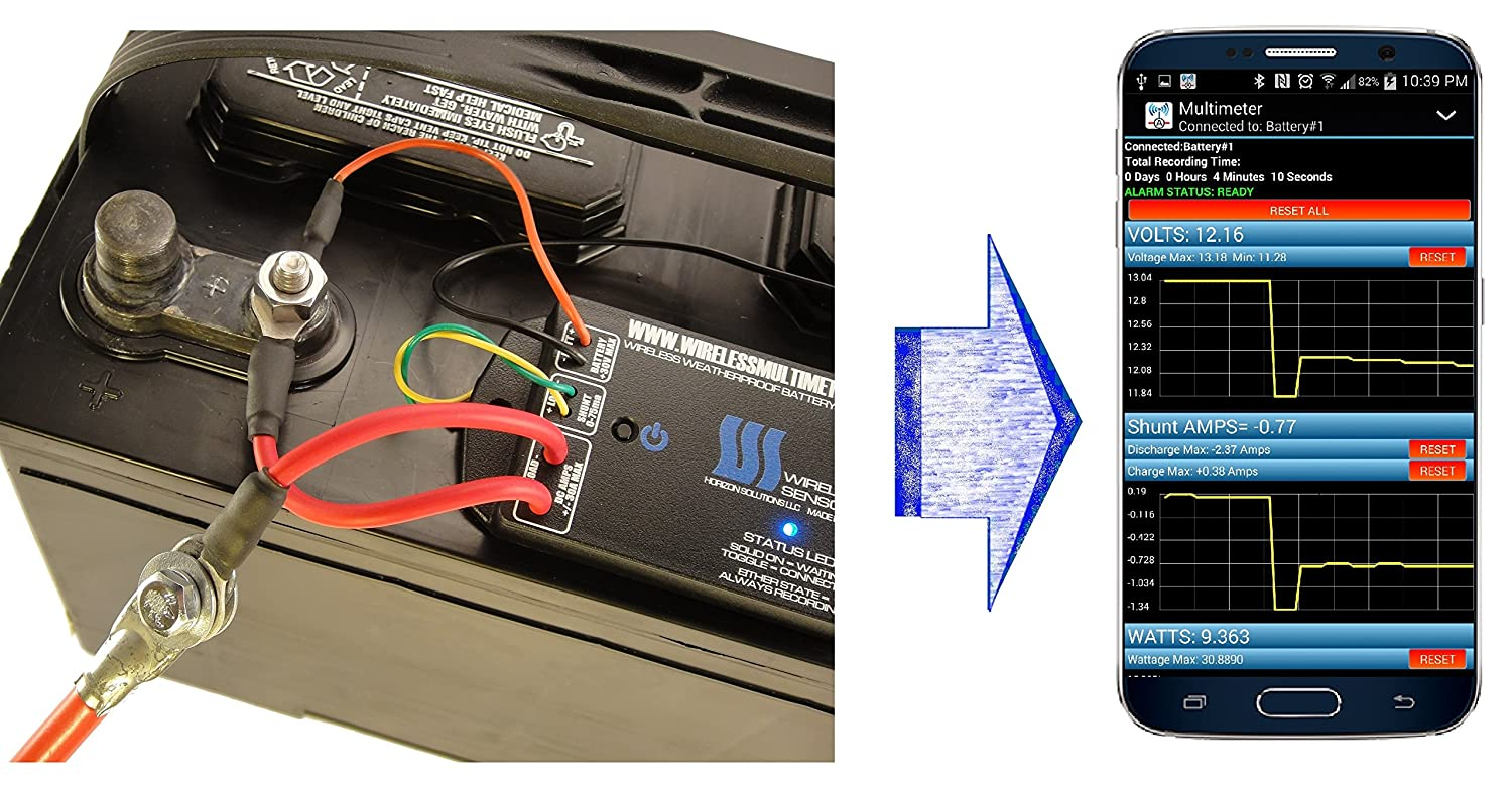 Rv Battery Voltage Monitor : Rv open roads forum tech issues how to monitor