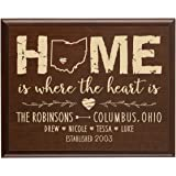 Personalized State Home is Where the heart is Wall plaque with Family last Name and Year Established with Children's name Housewarming gift by Dayspring Milestones (Cherry) 9x12