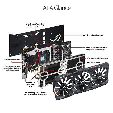 Amazon.com: ASUS ROG Strix GeForce GTX 1070 Ti 8GB GDDR5 Advanced Edition VR Ready DP HDMI DVI Gaming Graphics Card (ROG-STRIX-GTX1070TI-A8G-GAMING) ...