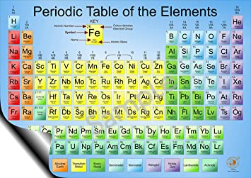 Large 2018 periodic table of chemical elements poster chemistry large 2018 periodic table of chemical elements poster chemistryscience a2 wall chart urtaz Images