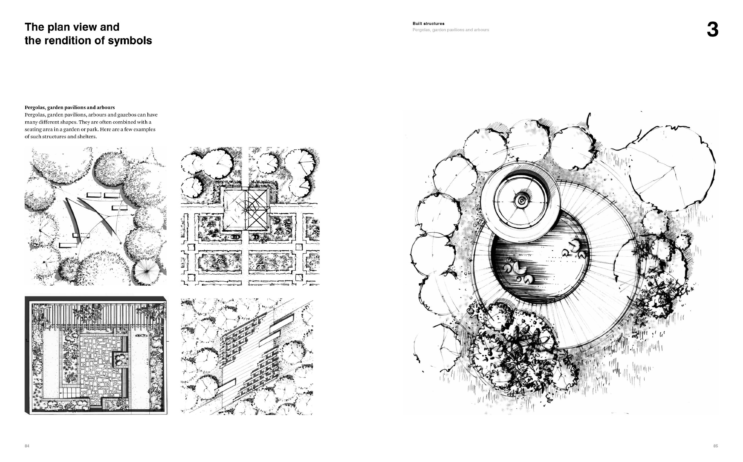 Landscape architecture sketches for Landscape plan drawing