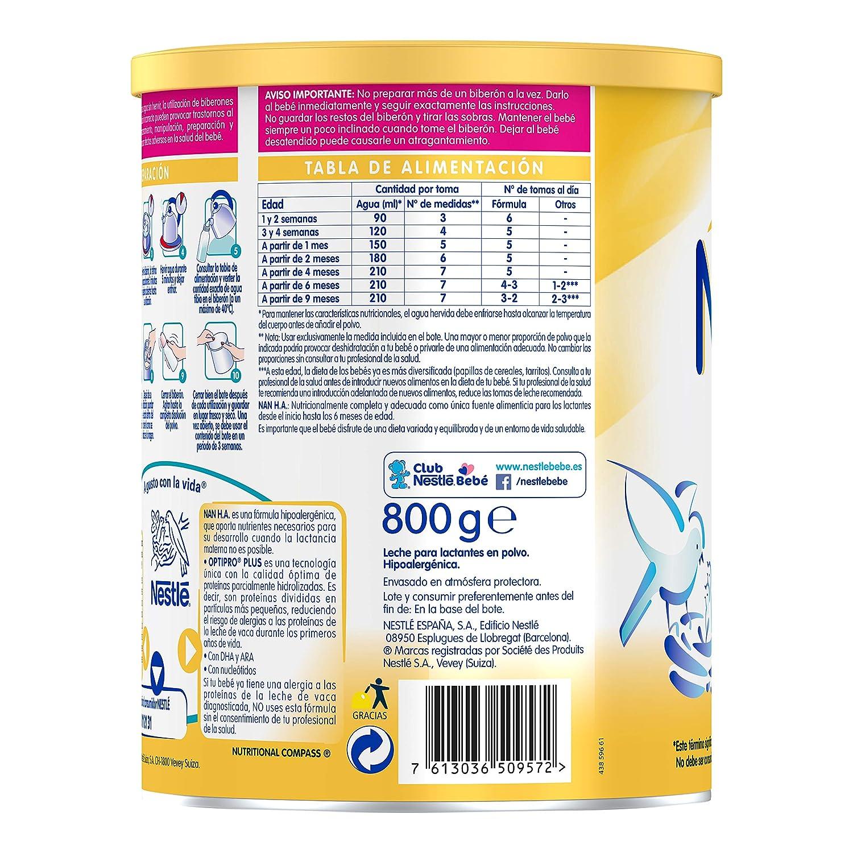 NAN H.A. Hipoalergénica - Desde el primer día - Leche para lactantes en polvo - Fórmula para bebé - 800 gr: Amazon.es: Alimentación y bebidas
