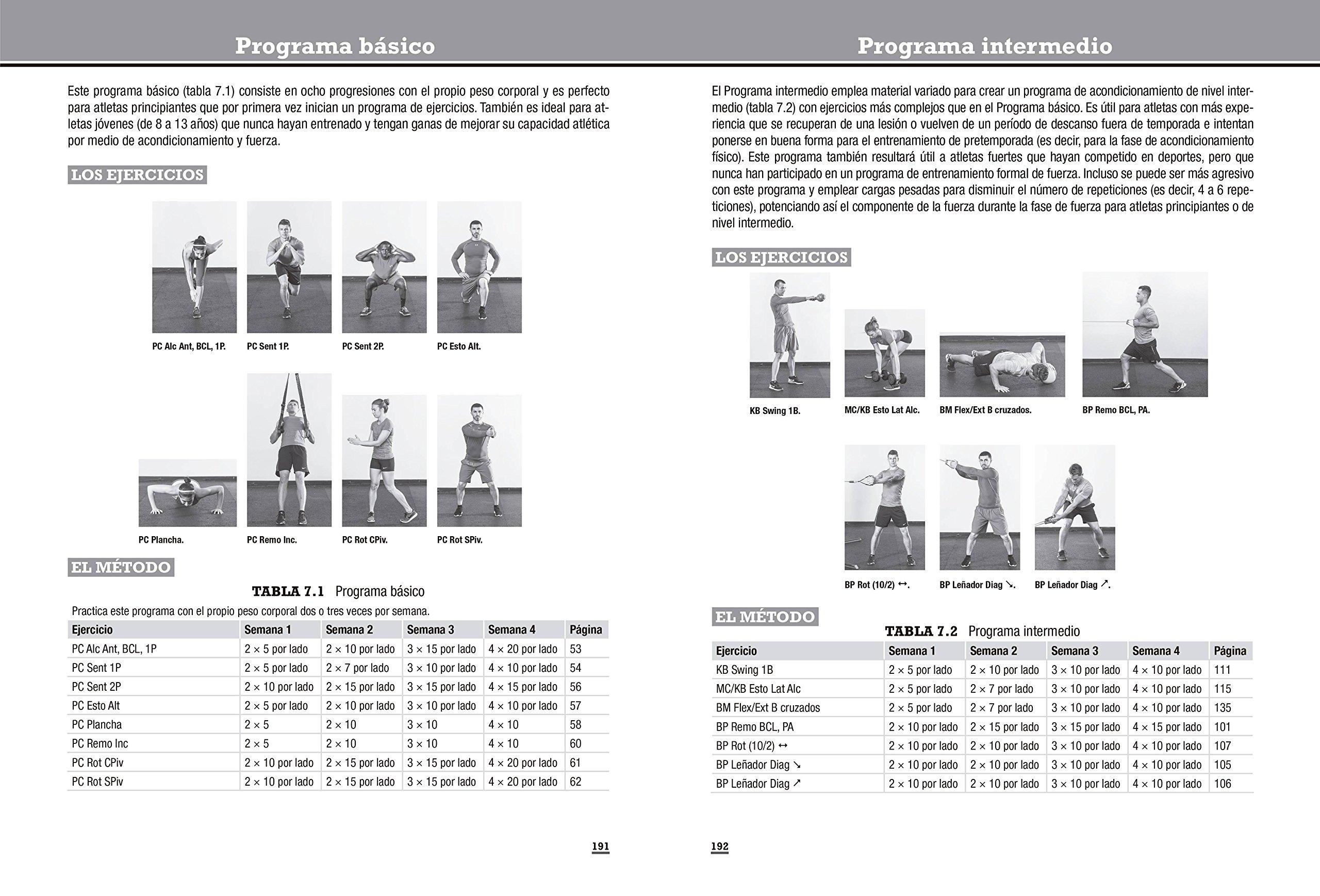 ENTRENAMIENTO FUNCIONAL: Ejercicios y programas de entrenamiento ...