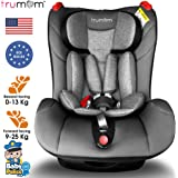 Trumom Baby Convertible Sports Car Seat for Kids, Black