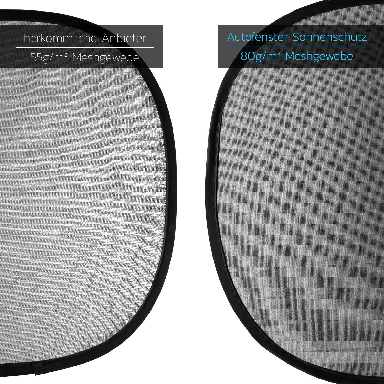 Leicht am Autofenster anzubringender Kinderautosonnenschutz hergestellt im Auftrag der Flipfeld GmbH UV Schutz SMARTCAR ADDS Autosonnenschutz und Sonnenblende f/ü r Baby und Kind f/ü r Auto Seitenfenster inkl