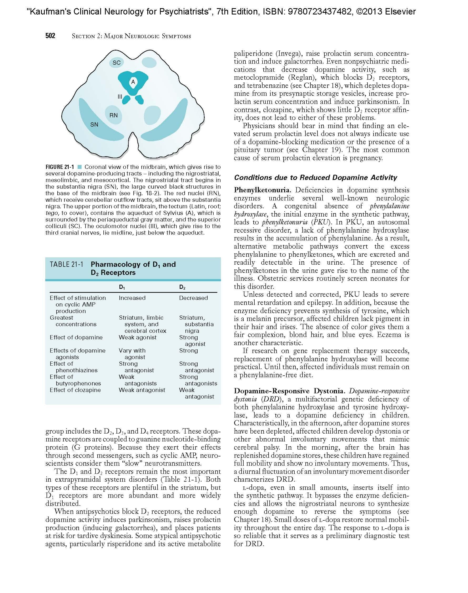 Kaufman's Clinical Neurology for Psychiatrists: Expert Consult: Online and  Print: David Myland Kaufman MD, Mark J Milstein MD: 9780723437482:  Psychiatry: ...