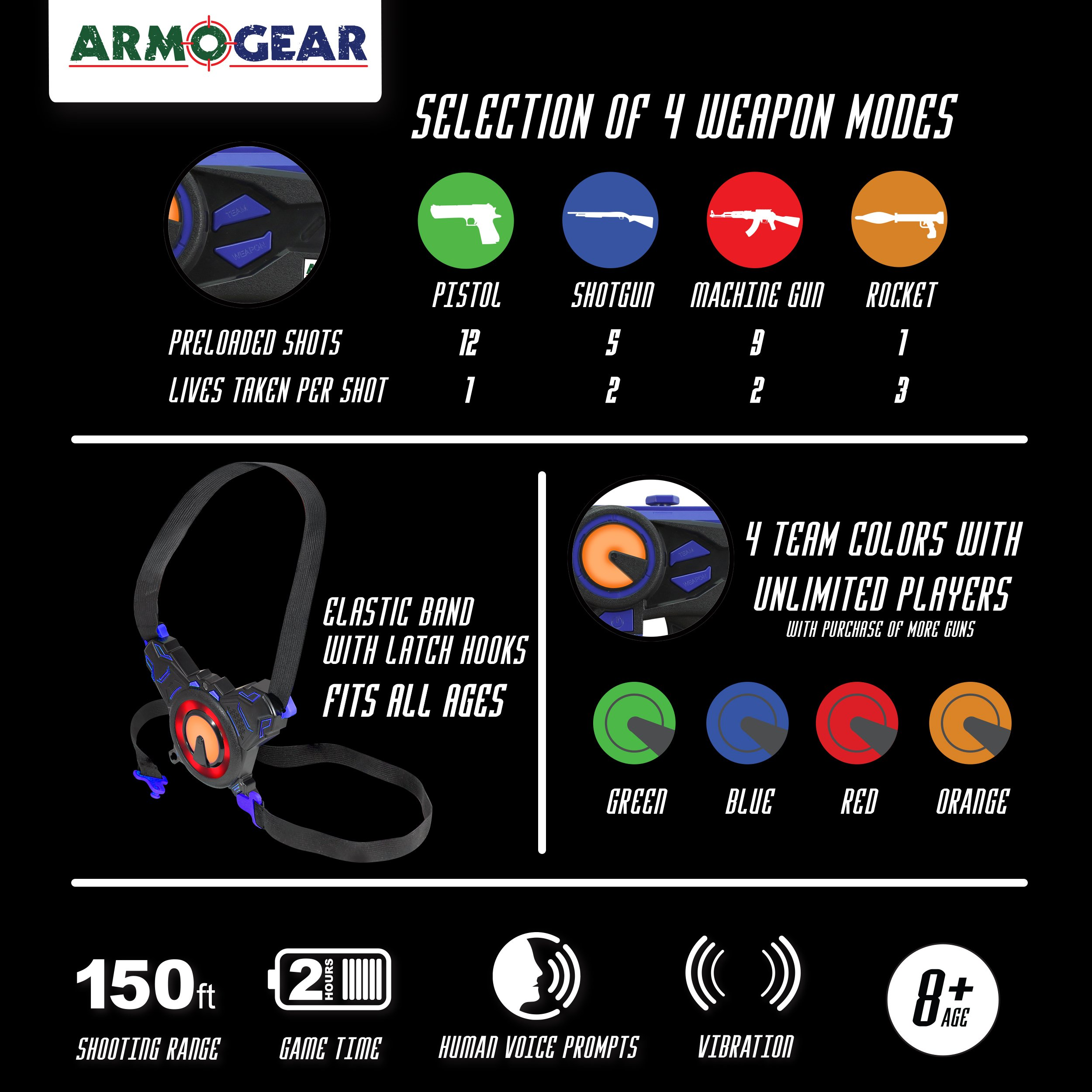 ArmoGear Infrared Laser Tag Guns and Vests - Laser Battle Game Pack Set of 2 - Infrared 0.9mW by ArmoGear (Image #4)