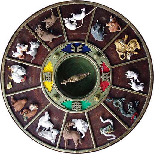 Zodiac Horoscope - Astrology