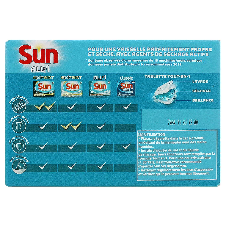 18 pastillas estándar para el lavavajillas, todo en 1, de Sun ...