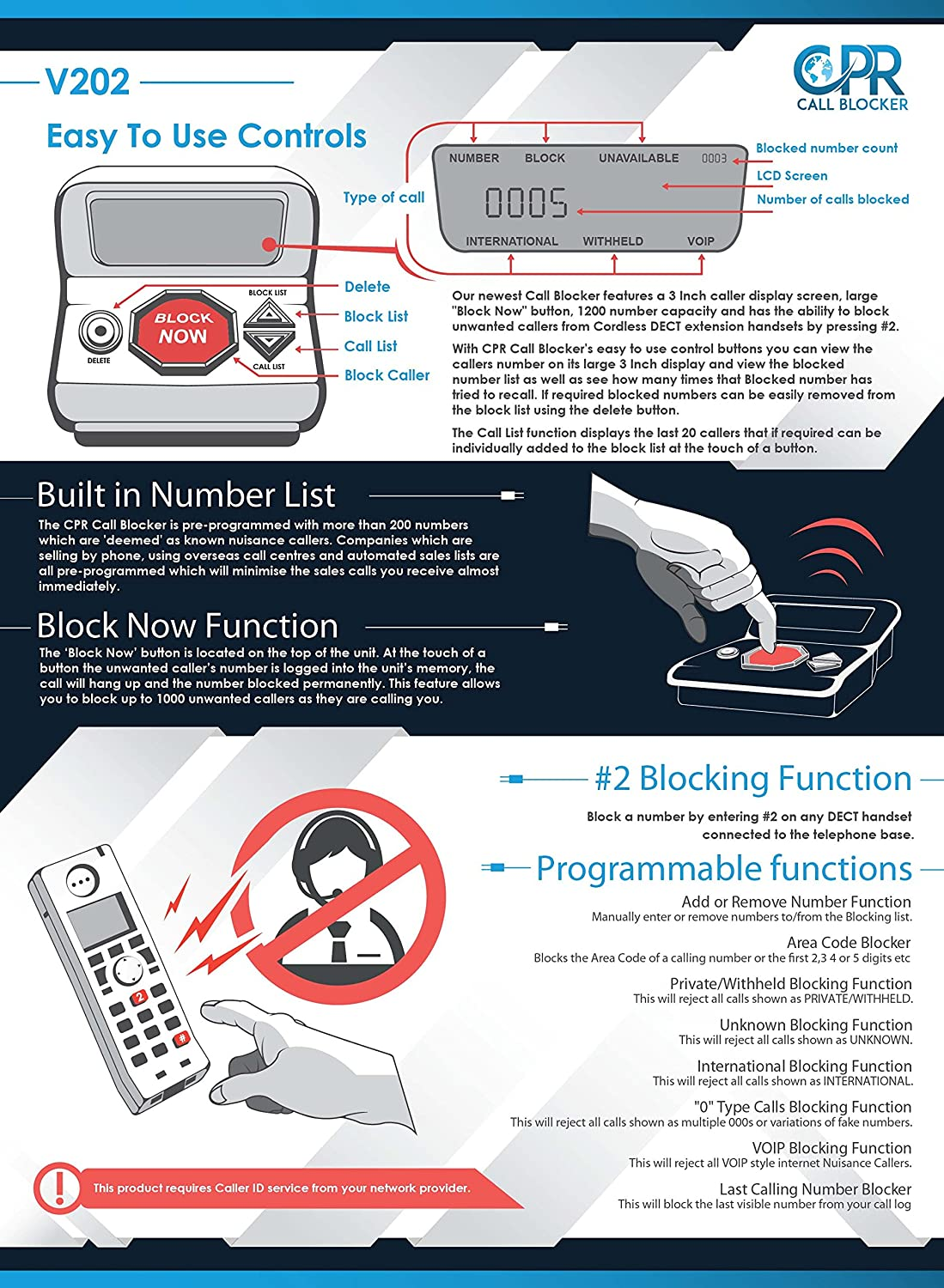 Amazon: Cpr Call Blocker V202 1200 Number Capacity Block Telemarketer  Calls, Solicitor Calls, Junk Faxes: Electronics