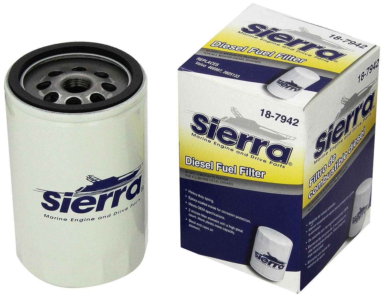 Truck Volvo Penta Fuel Filter International Sierra Marine For Stern Drive Automotive 1500x1161