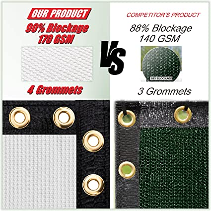 Amazon Com Colourtree 8 X 50 White Fence Privacy Screen Windscreen Cover Fabric Shade Tarp Netting Mesh Cloth Commercial Grade 170 Gsm Cable Zip Ties Included Custom Garden Outdoor