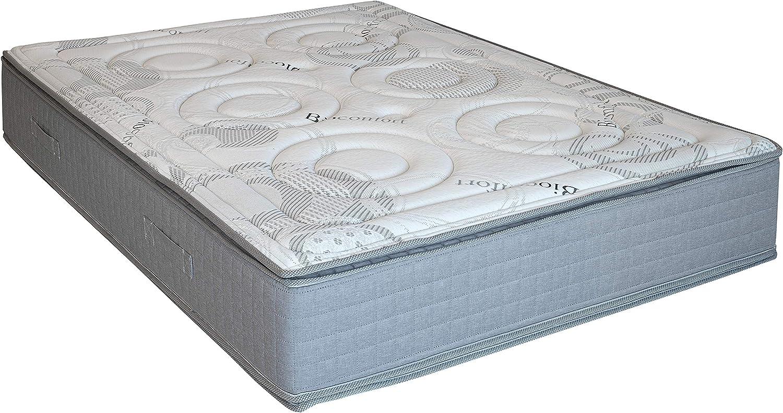 Supercolchon®- Colchón VISCO- Toper Plus, viscoelastico Gama Alta de 30 cm de Altura, nucleó HR de 40 Kg/ m2 de Densidad HighFoam, 8 Grados de firmeza, Escudo antiácaros, Reversible. (150_x_190_cm)