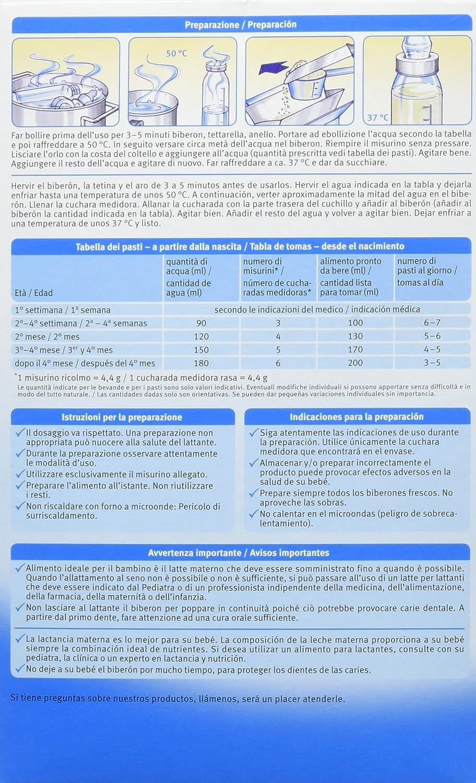 Holle Leche de Cabra Fórmula 1 para Lactantes - 400 gr: Amazon.es: Alimentación y bebidas
