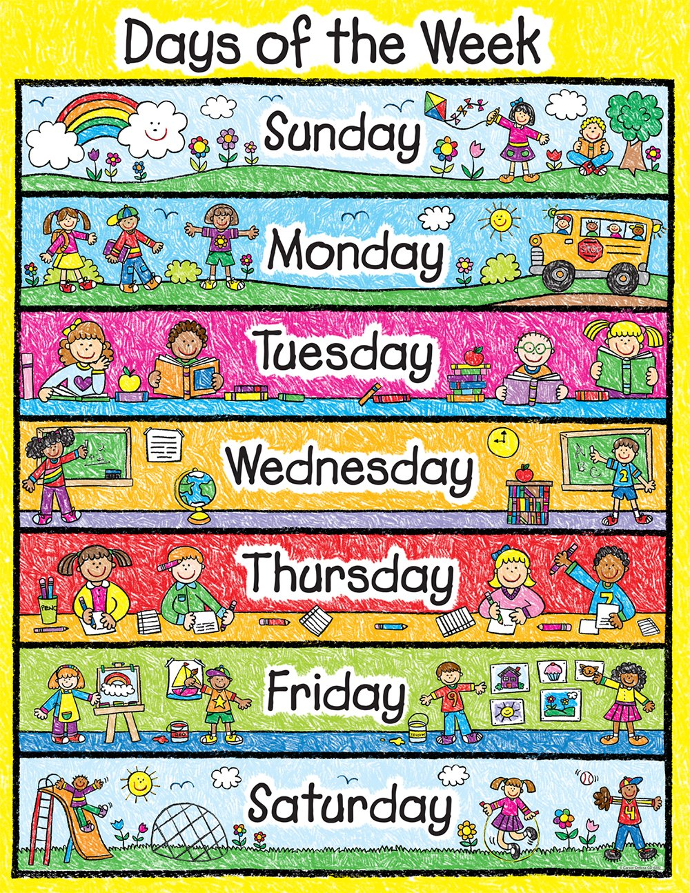 Collection Days Of The Week Poster Chatorioles