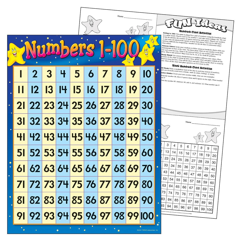 Amazon.com: TREND enterprises, Inc. Numbers 1-100 Learning Chart, 17 ...
