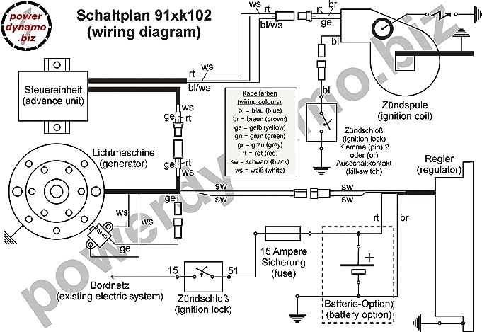 Amazon.com: Powerdynamo Ignition System Stator Harley Davidson ...