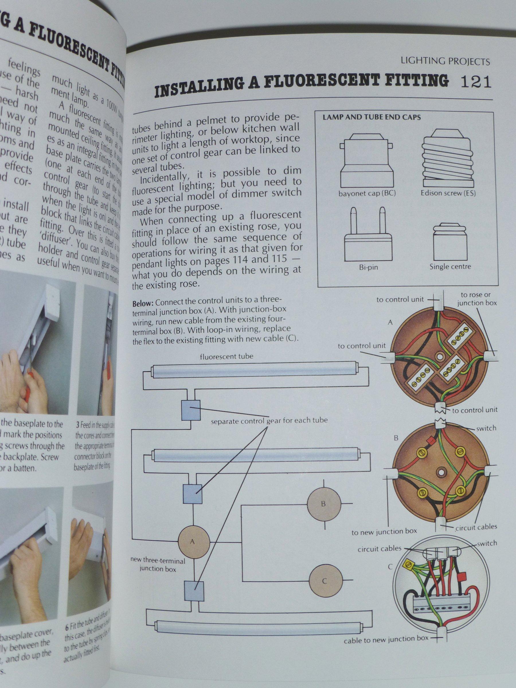 Practical DIY Handbook: Carpentry, Plumbing, Electicity, Central ...