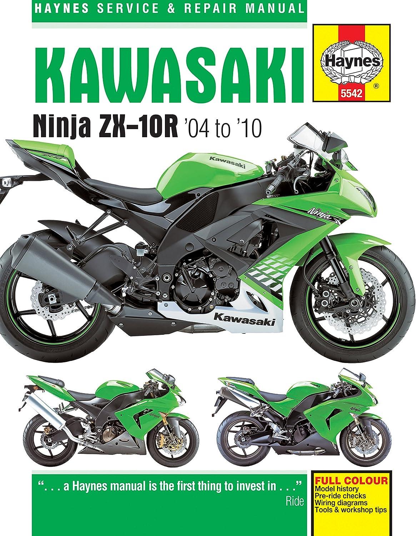 Amazon.com: 2004-2010 Kawasaki Ninja ZX10R HAYNES REPAIR MANUAL: AutomotiveAmazon.com
