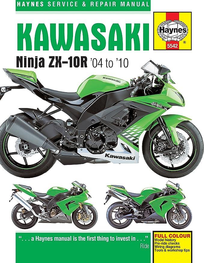 amazon.com: 2004-2010 kawasaki ninja zx10r haynes repair manual: automotive  amazon.com