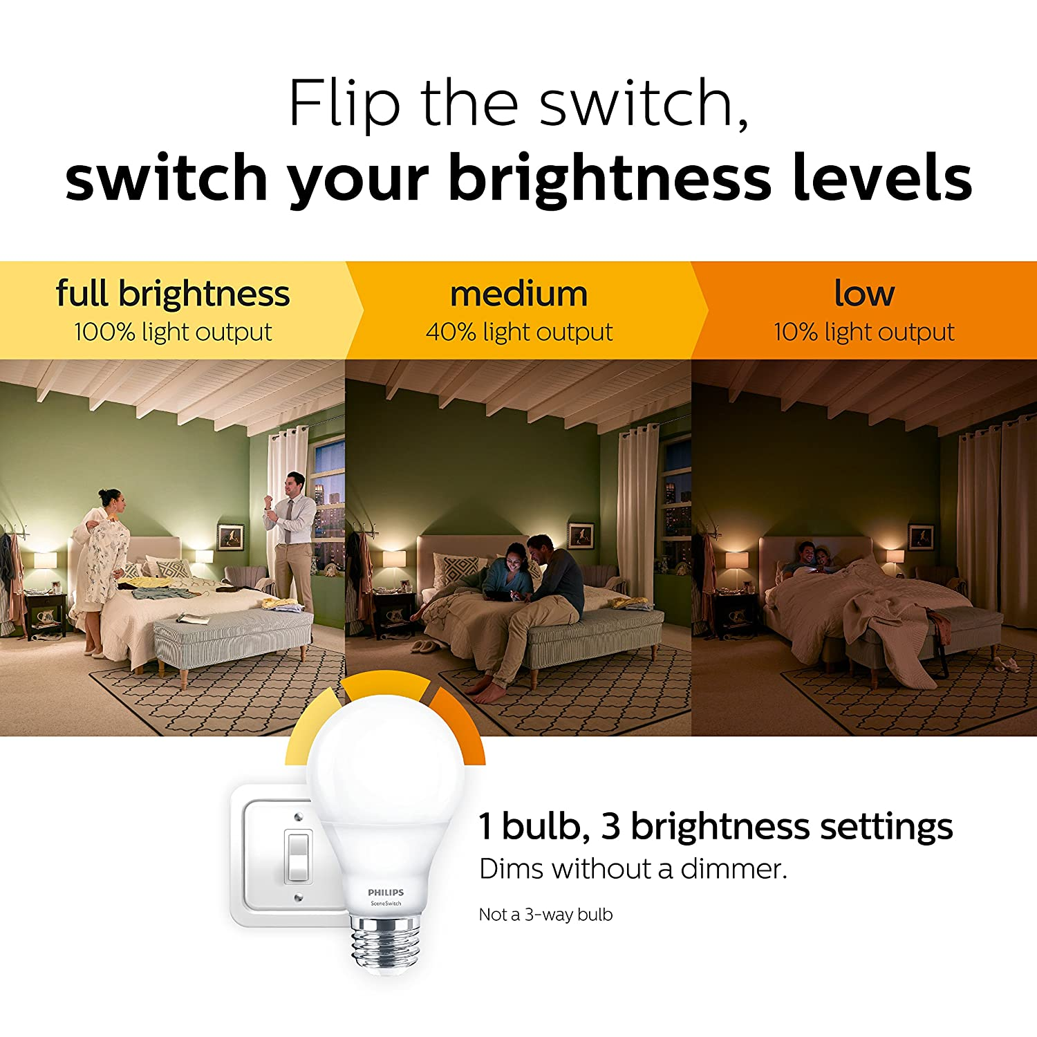 Philips Led A19 Sceneswitch Soft White 3 Setting Light Bulb With Way Hall Switch Warm Glow Effect Bright Medium Low 60 Watt Equivalent E26 Base 4 Pack