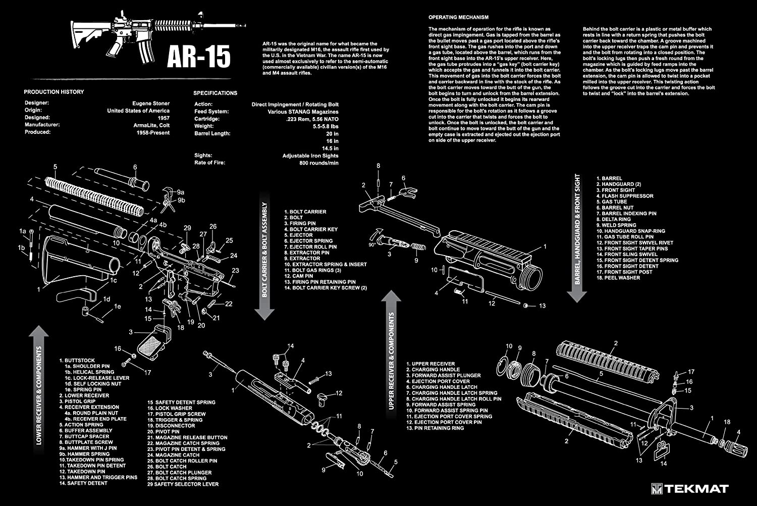 amazon ultimate arms gear ar15 ar 15 ar 15 m4 m16 gunsmith  : ar15 parts diagram - findchart.co