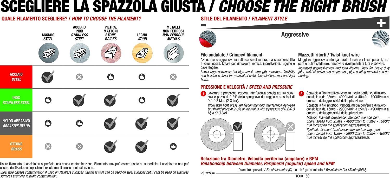 Sit Tecnospazzole 0920 Spazzola per Mola a Filo Ondulato in Acciaio Inossidabile /Ø=150 mm