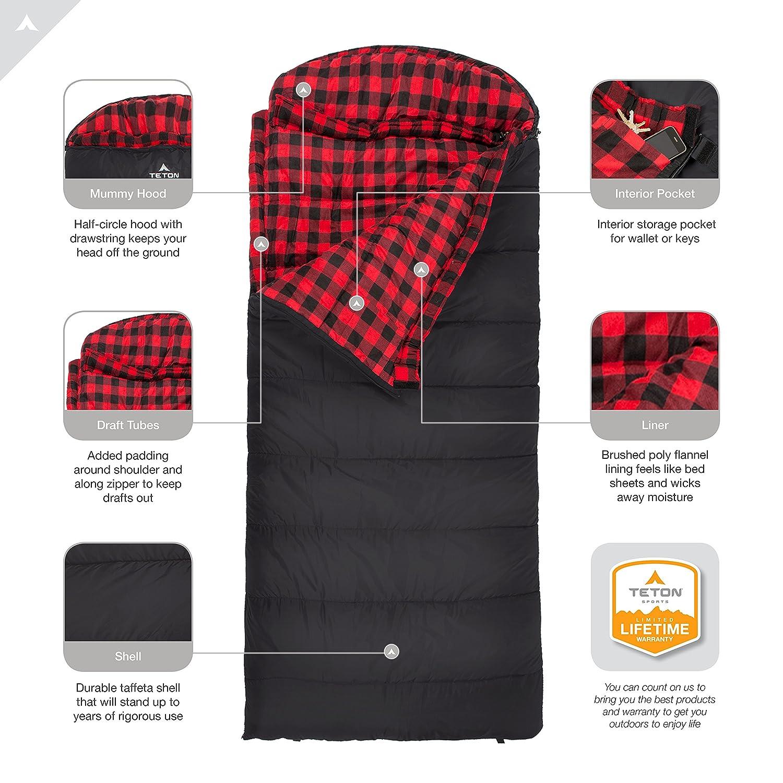 -18 /ºc//0 /ºf, 228,5 x 99 cm Saco de Dormir Doble de Franela Teton Sports Celsius XXL
