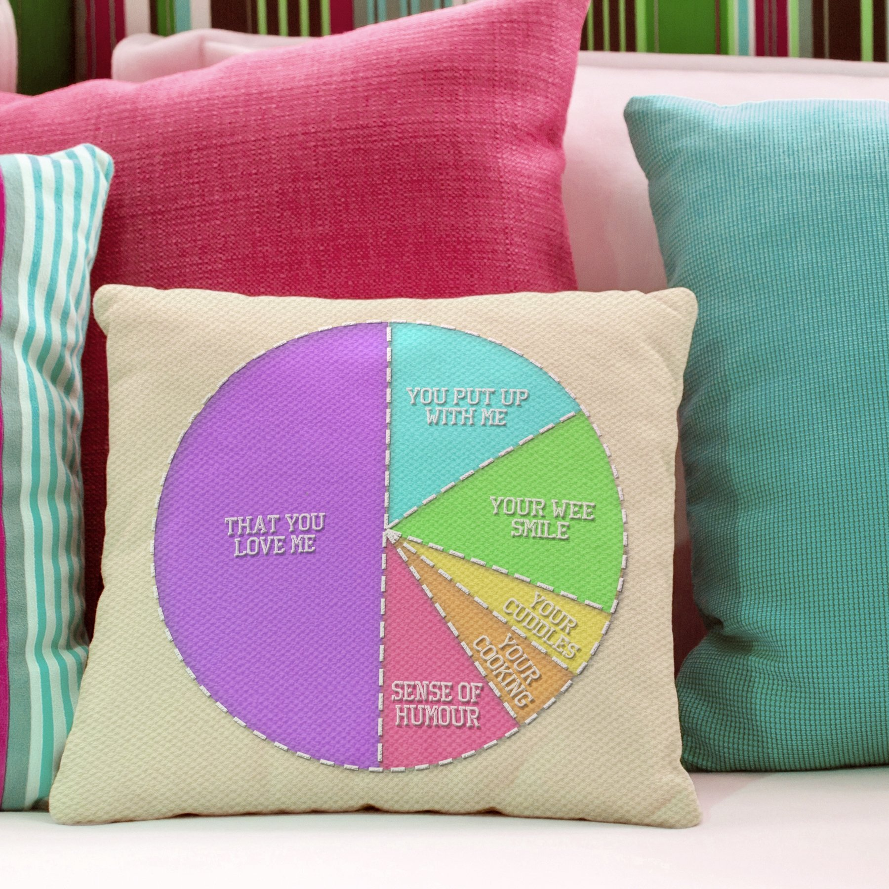 Things I Love About You Personalised Cushion (50 x 50 cm) by FMC (Image #2)