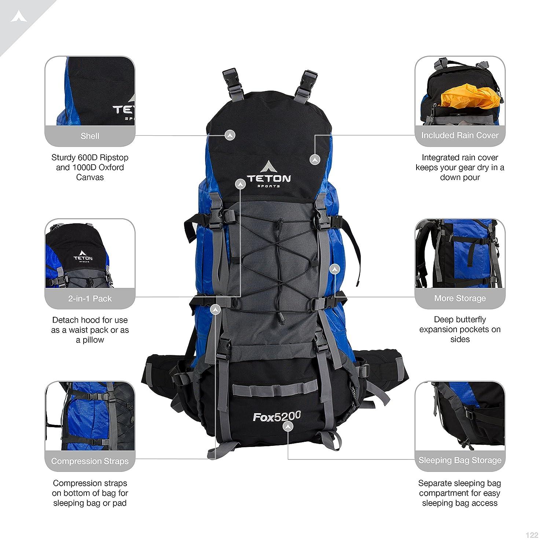 Amazon.com : TETON SPORTS 122 Fox 5200 Internal Frame Backpack - Not ...