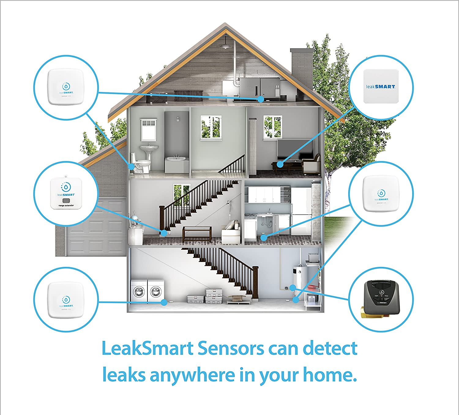 Water Leak Detection Starter Kit By Leaksmart Includes 1 Automatic Alarm Panel Wiring Diagram Shutoff Valve Sensor And Smart Hub