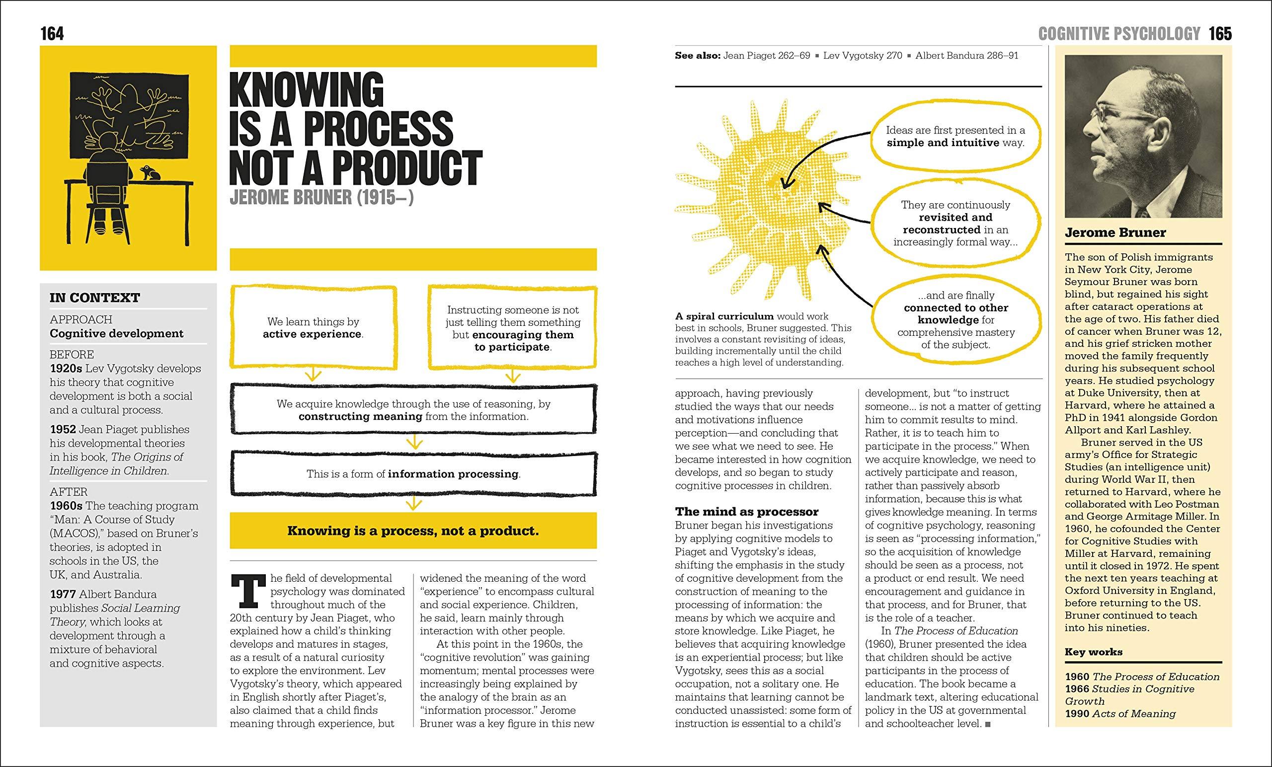 The Psychology Book Big Ideas Simply Explained Amazon.de DK ...