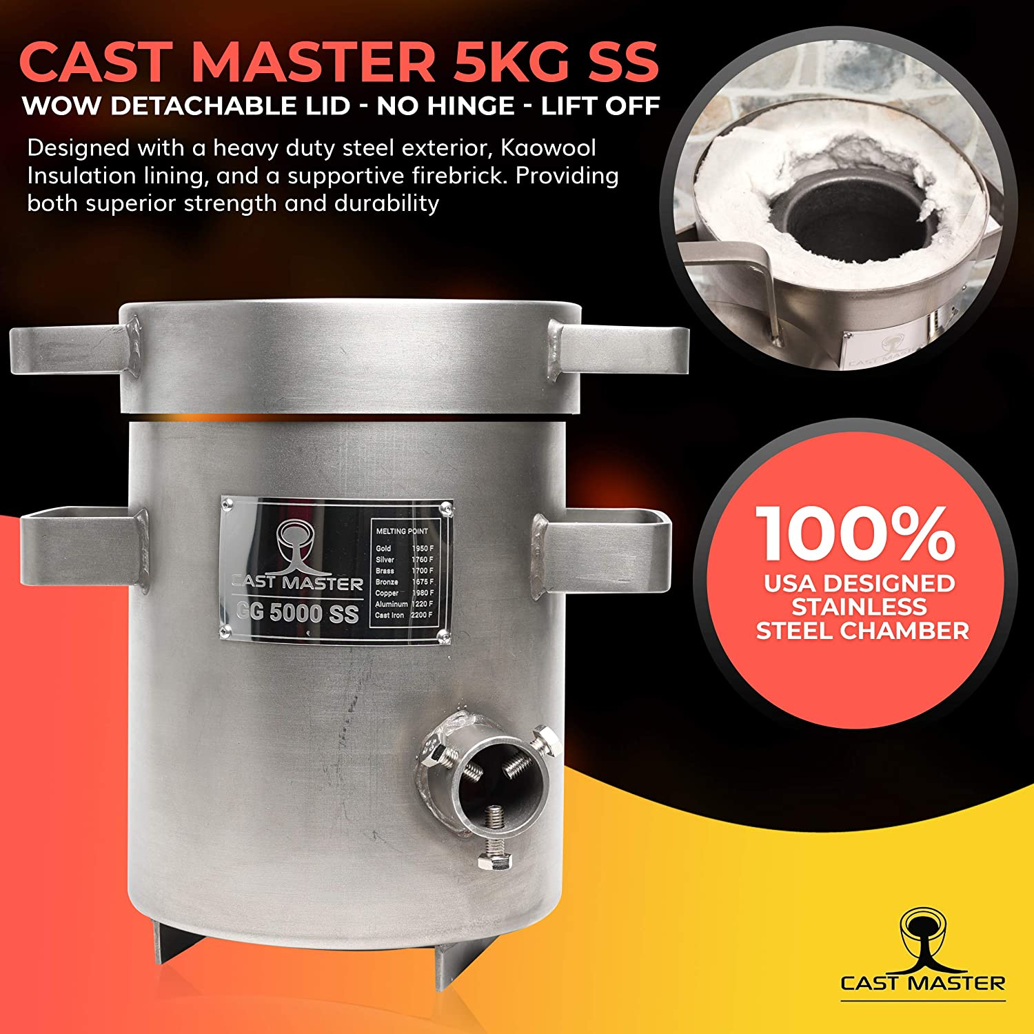 Cast Masters Mini Propane Furnace Crucible and Tongs Kiln Smelting Gold Silver Copper Scrap Metal Recycle