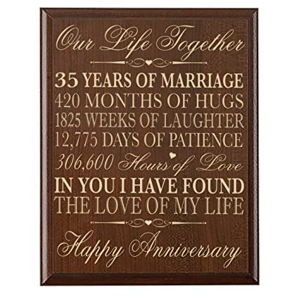 LifeSong Milestones 35th Wedding Anniversary Wall Plaque Gifts for Couple,Custom Made 35th for Her