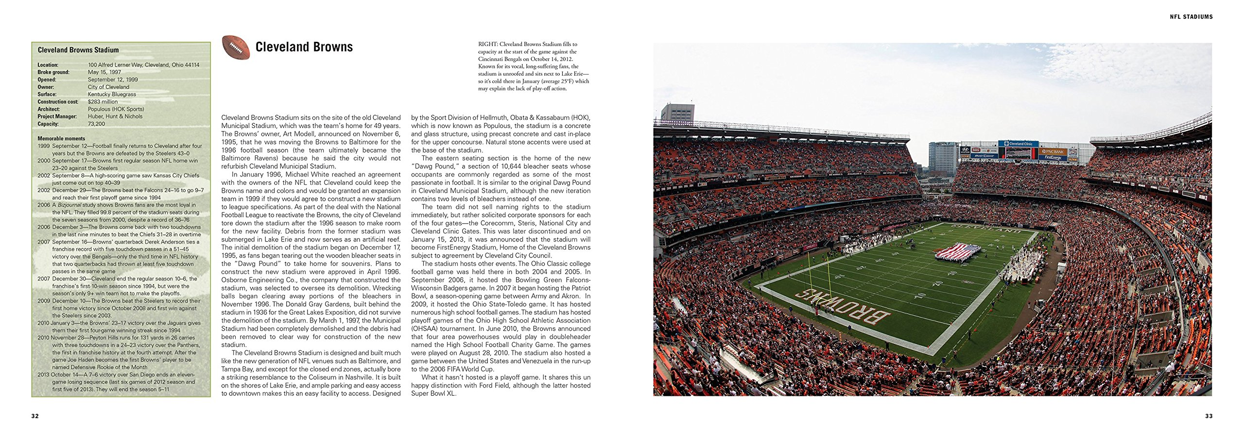 Football Stadiums: A Guide to Professional and Top College