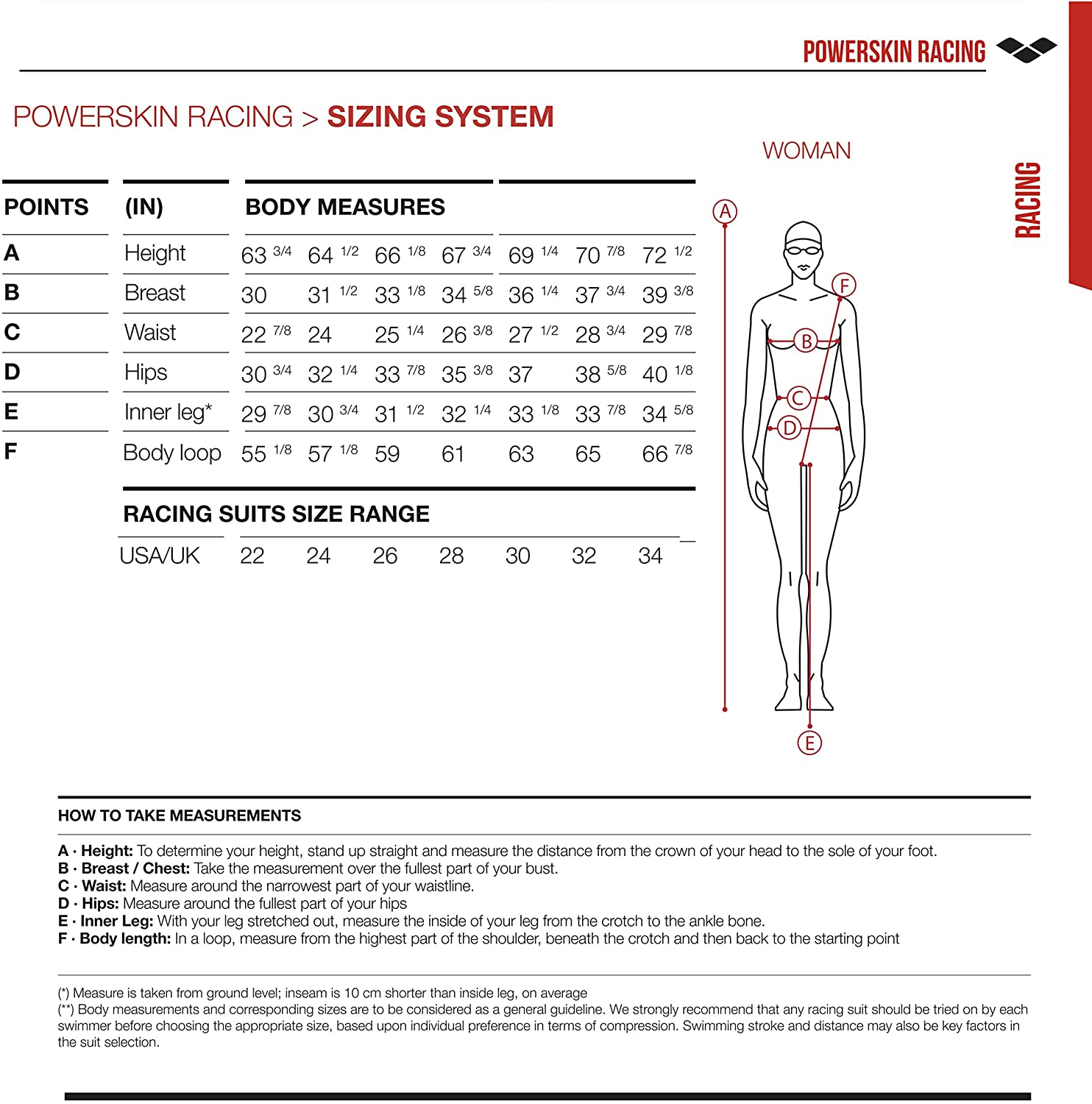 Arena Womens Powerskin St 2.0 Open Back Racing Swimsuit
