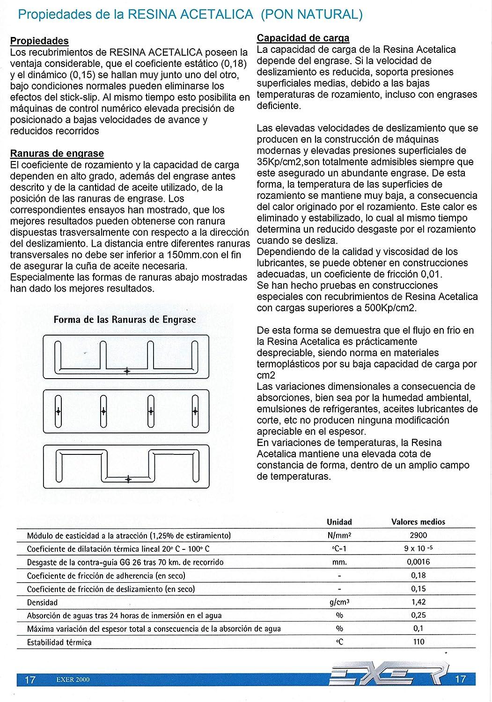 LIMPIA GUÍAS - GUÍAS DE RESINA ACETÁLICA POM PARA ...